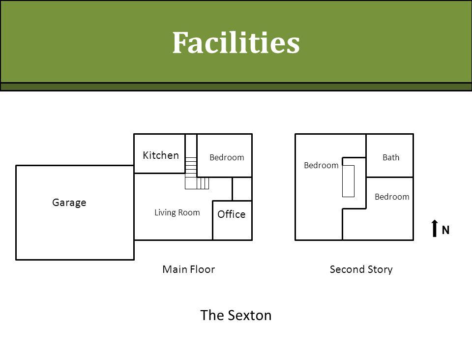 Facilities Living Room Main Floor Bedroom Bath Bedroom N Second Story The Sexton Kitchen Office Garage