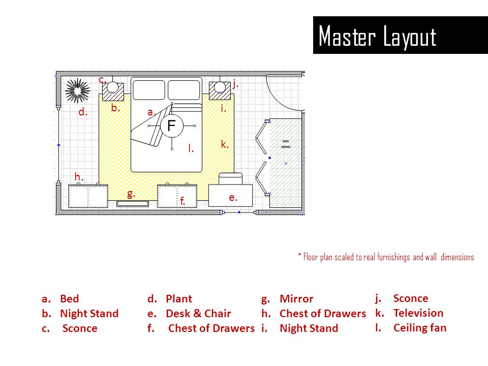 Master Layout a. b. c. d. e. f. g. h. a.Bed b.Night Stand c. Sconce g.Mirror h.Chest of Drawers i.Night Stand d.Plant e.Desk & Chair f. Chest of Drawe