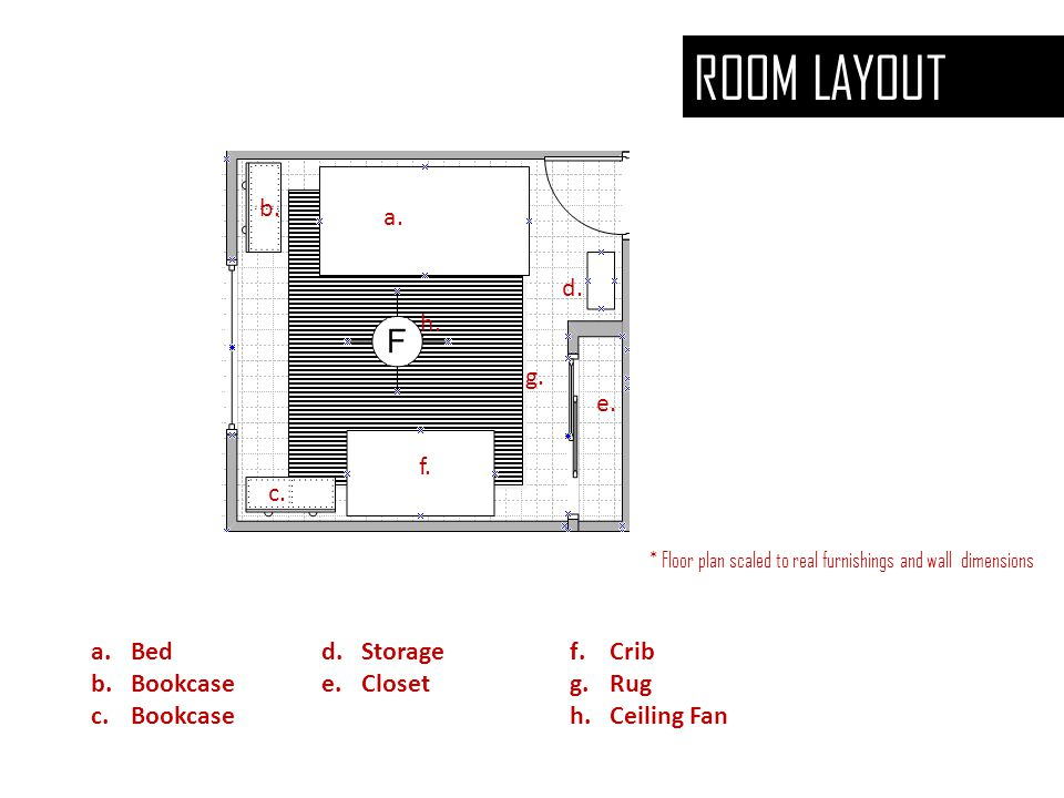 ROOM LAYOUT a. b. c. d. e. f. g. h. a.Bed b.Bookcase c.Bookcase f.Crib g.Rug h.Ceiling Fan d.Storage e.Closet * Floor plan scaled to real furnishings