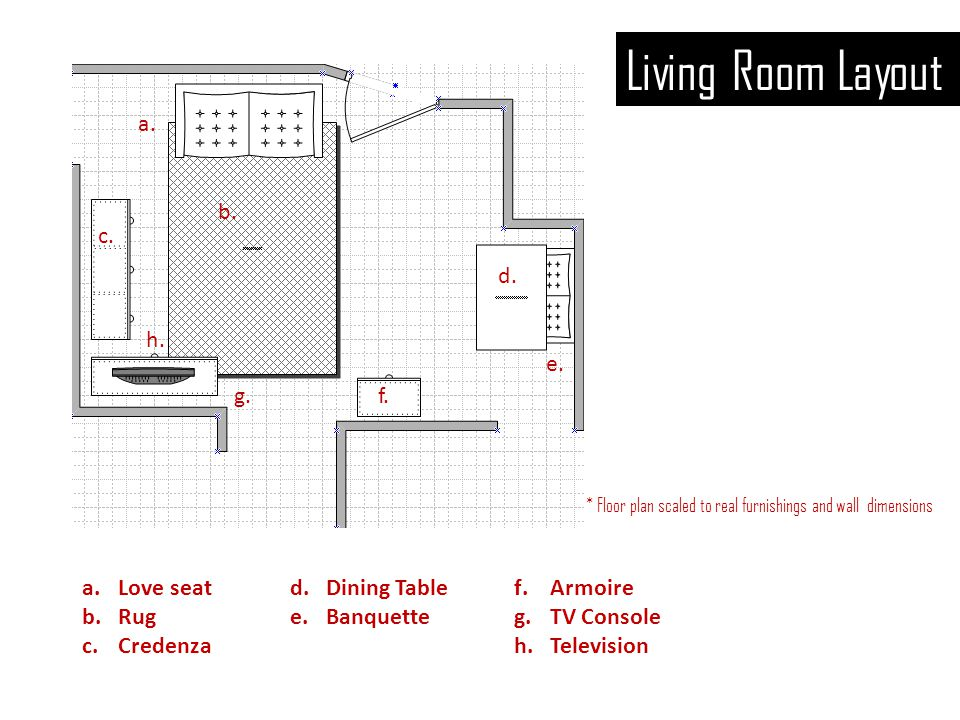 Living Room Layout a. b. c. d. e. f.g. h. a.Love seat b.Rug c.Credenza f.Armoire g.TV Console h.Television d.Dining Table e.Banquette * Floor plan sca