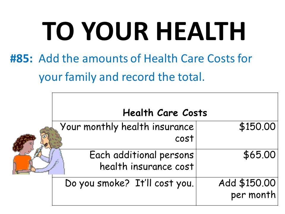 TO YOUR HEALTH #85: Add the amounts of Health Care Costs for your family and record the total.