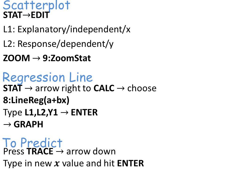 Scatterplot To Predict Regression Line