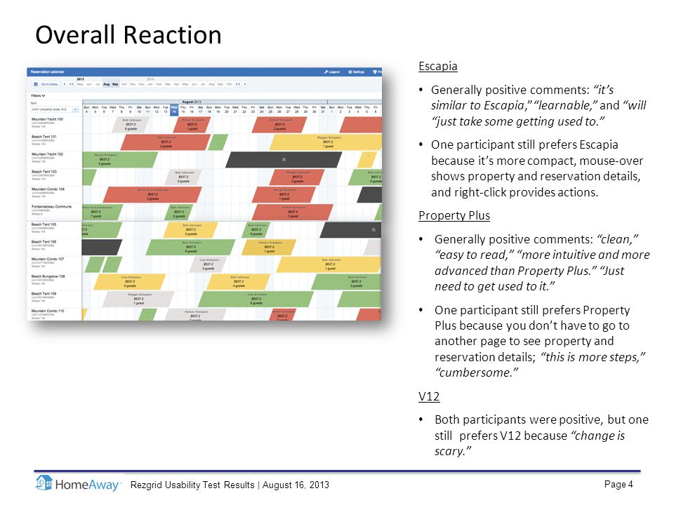 Page 4 Rezgrid Usability Test Results | August 16, 2013 Overall Reaction Escapia Generally positive comments: it's similar to Escapia, learnable, and will just take some getting used to. One participant still prefers Escapia because it's more compact, mouse-over shows property and reservation details, and right-click provides actions.