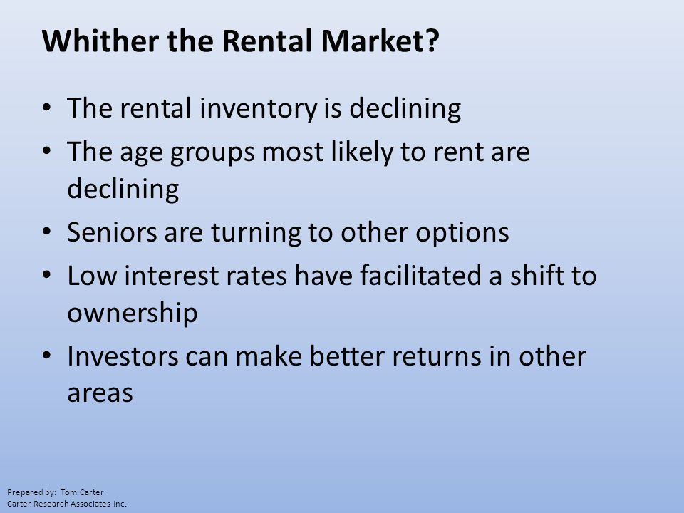Whither the Rental Market.