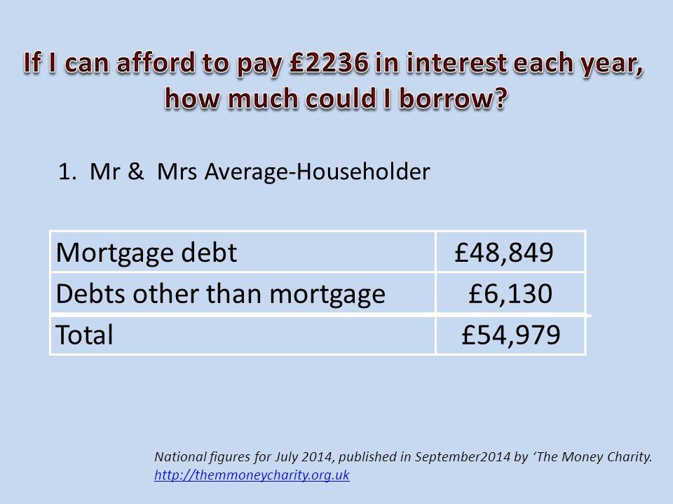 1. Mr & Mrs Average-Householder Mortgage debt £48,849 Debts other than mortgage £6,130 Total £54,979 National figures for July 2014, published in Sept