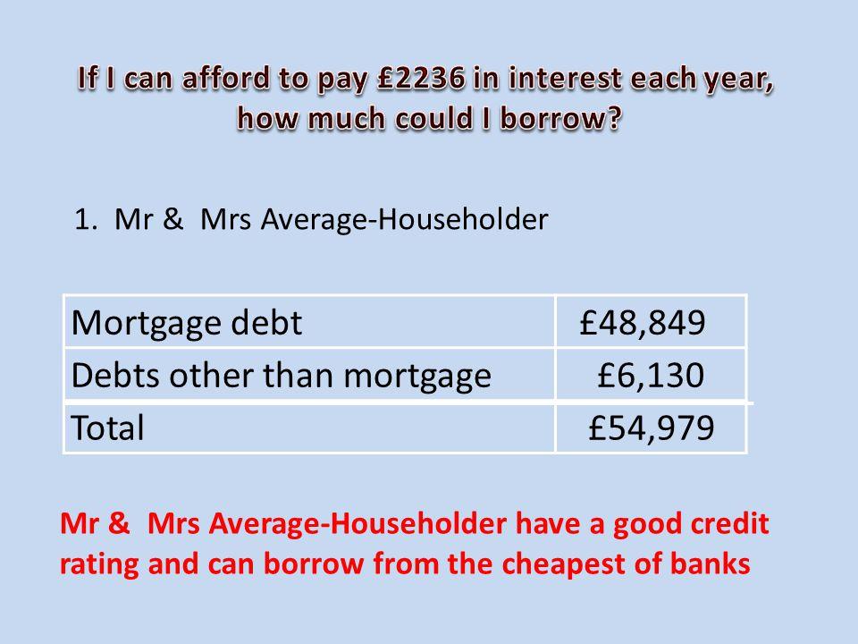 1. Mr & Mrs Average-Householder Mortgage debt £48,849 Debts other than mortgage £6,130 Total £54,979 Mr & Mrs Average-Householder have a good credit r