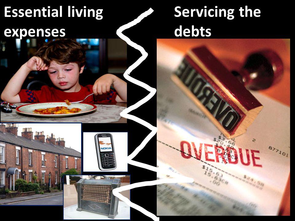 Essential living expenses Servicing the debts