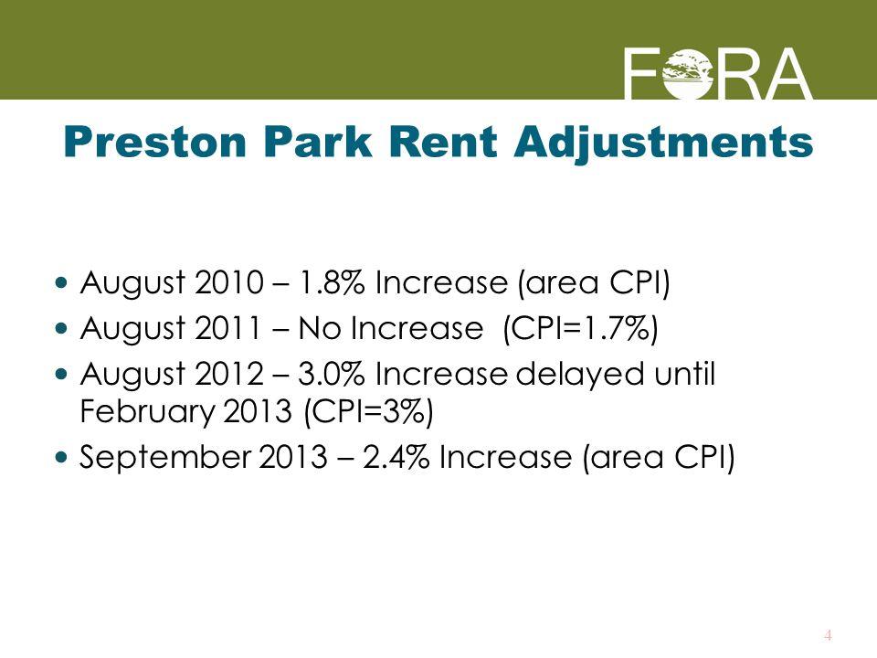 FY 2014-2015 PRESTON PARK BUDGET RENT CALCULATION Revenue = Market Rent, County Housing Authority Section 8 voucher payments and miscellaneous charges.