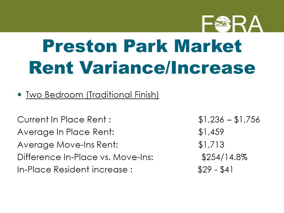 Preston Park Market Rent Variance/Increase Two Bedroom (Traditional Finish) Current In Place Rent : $1,236 – $1,756 Average In Place Rent: $1,459 Average Move-Ins Rent: $1,713 Difference In-Place vs.