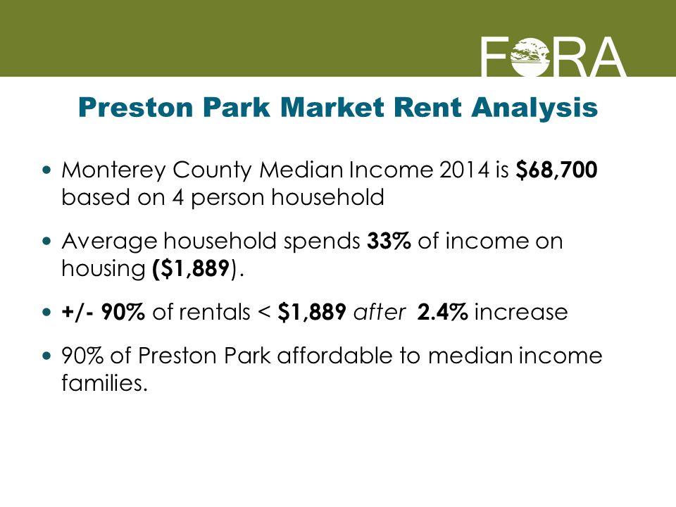 Preston Park Market Rent Analysis Marina Housing Market Rental prices have risen 9.4% from May 2013.