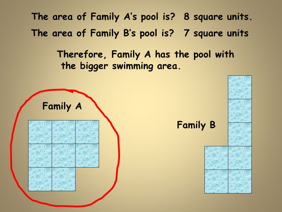 The area of Family A's pool is. Family A Family B 8 square units.