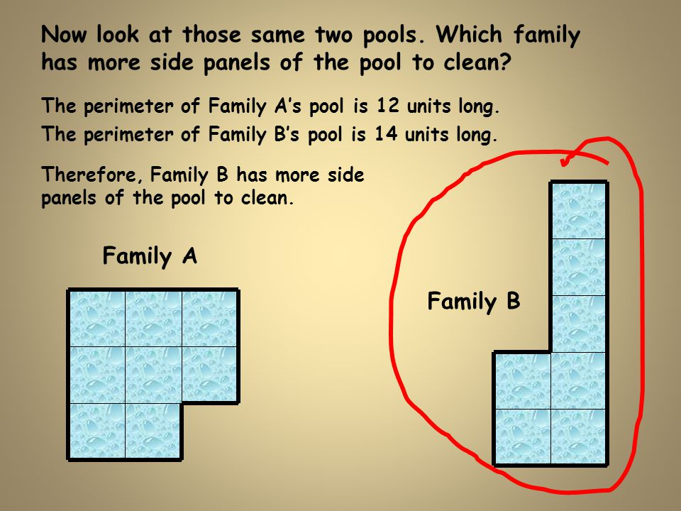 The perimeter of Family A's pool is 12 units long. Family B Family A The perimeter of Family B's pool is 14 units long. Therefore, Family B has more s