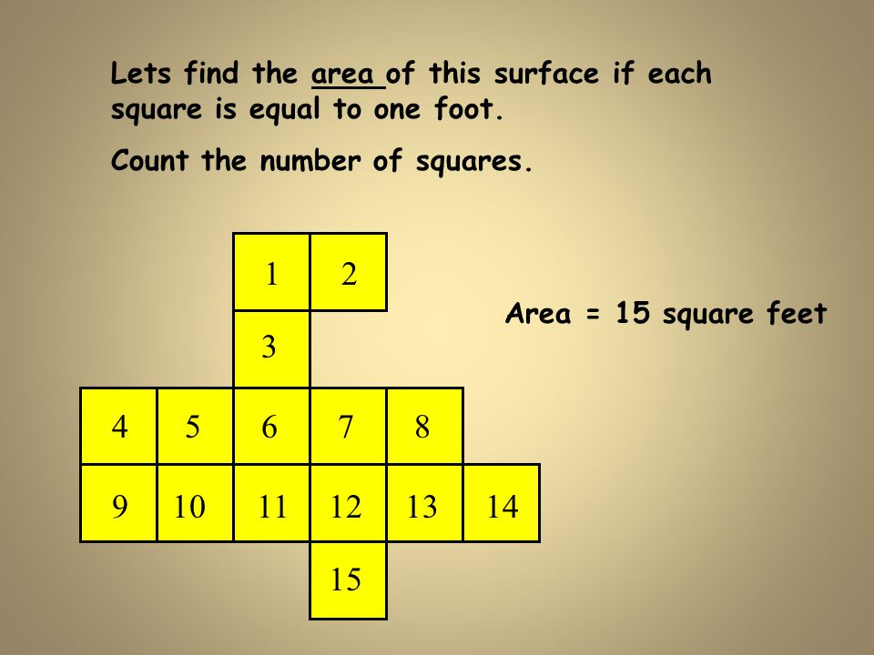 Area = 15 square feet Lets find the area of this surface if each square is equal to one foot. Count the number of squares. 12 3 45678 91011121314 15