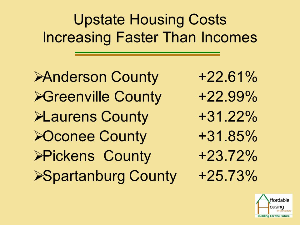 Upstate Housing Costs Increasing Faster Than Incomes  Anderson County+22.61%  Greenville County+22.99%  Laurens County+31.22%  Oconee County+31.85%  Pickens County+23.72%  Spartanburg County+25.73%