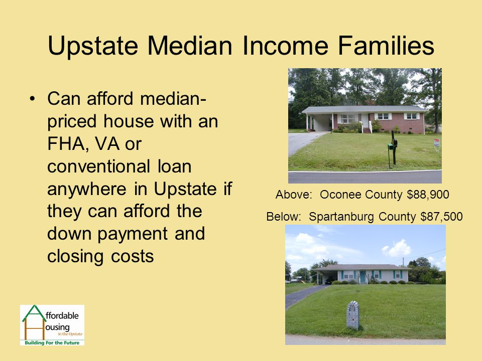 Upstate Median Income Families Can afford median- priced house with an FHA, VA or conventional loan anywhere in Upstate if they can afford the down payment and closing costs Above: Oconee County $88,900 Below: Spartanburg County $87,500