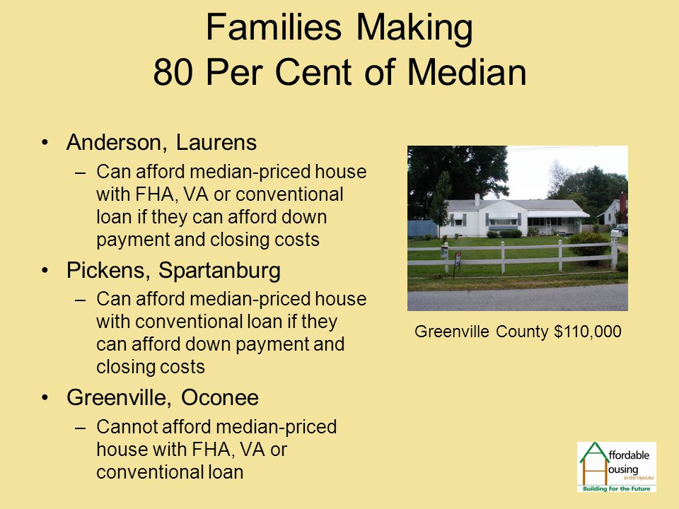 Families Making 80 Per Cent of Median Anderson, Laurens –Can afford median-priced house with FHA, VA or conventional loan if they can afford down payment and closing costs Pickens, Spartanburg –Can afford median-priced house with conventional loan if they can afford down payment and closing costs Greenville, Oconee –Cannot afford median-priced house with FHA, VA or conventional loan Greenville County $110,000