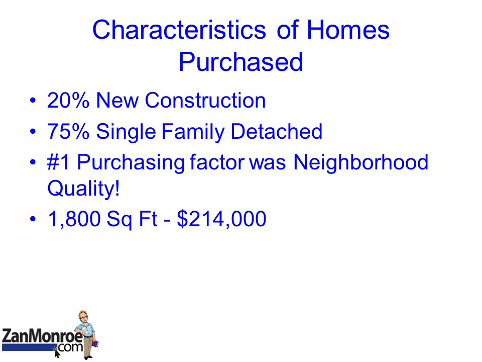 Characteristics of Homes Purchased 20% New Construction 75% Single Family Detached #1 Purchasing factor was Neighborhood Quality.