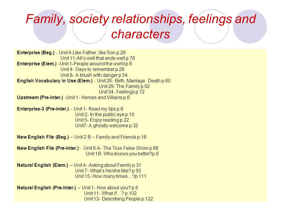 Family, society relationships, feelings and characters Enterprise (Beg.) - Unit 4-Like Father, like Son p.26 Unit 11-All's well that ends well p.76 En
