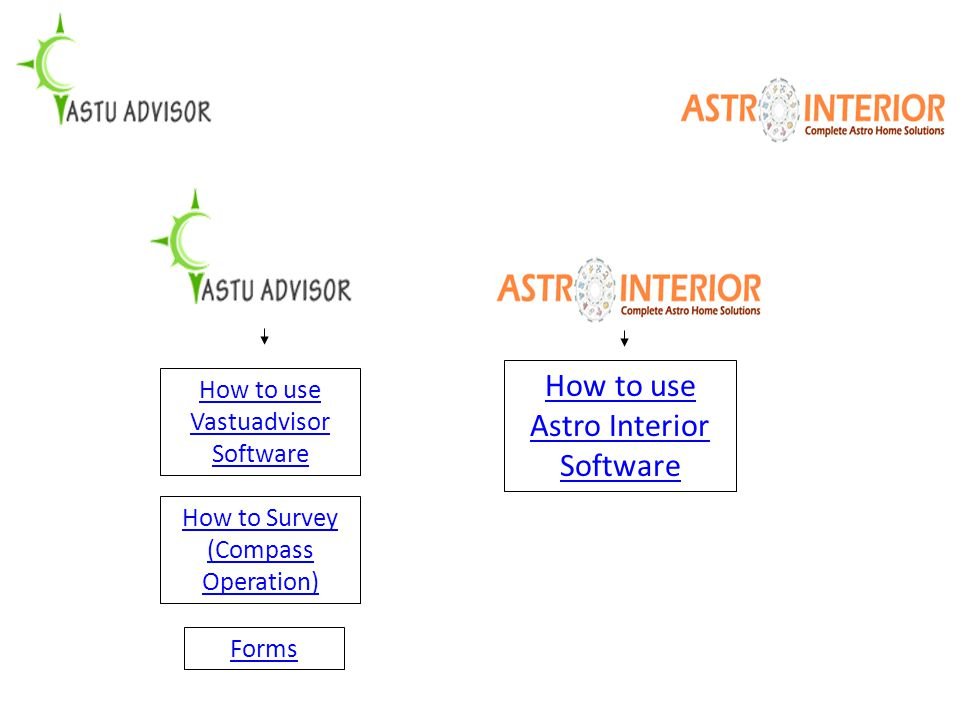 How to use Vastuadvisor Software How to use Astro Interior Software How to Survey (Compass Operation) Forms