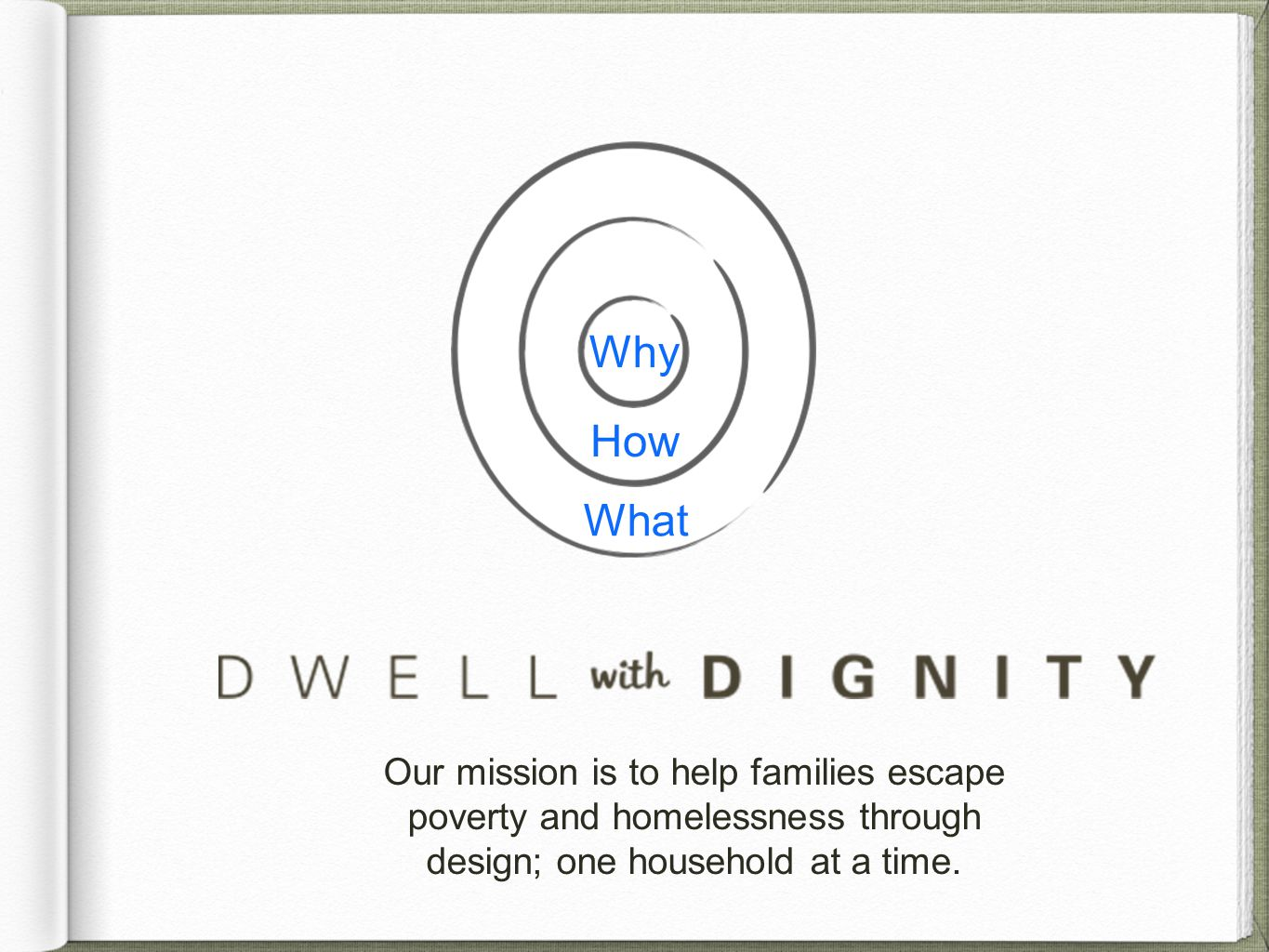 Why How What Our mission is to help families escape poverty and homelessness through design; one household at a time.