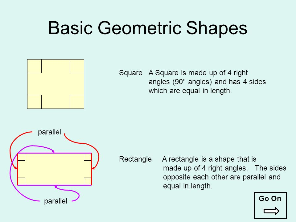 Basic Geometric Shapes SquareA Square is made up of 4 right angles (90° angles) and has 4 sides which are equal in length. Rectangle A rectangle is a