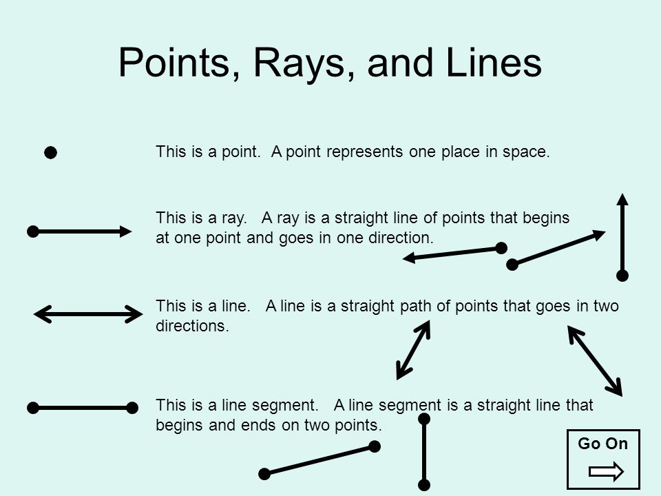Points, Rays, and Lines This is a point. A point represents one place in space. This is a ray. A ray is a straight line of points that begins at one p