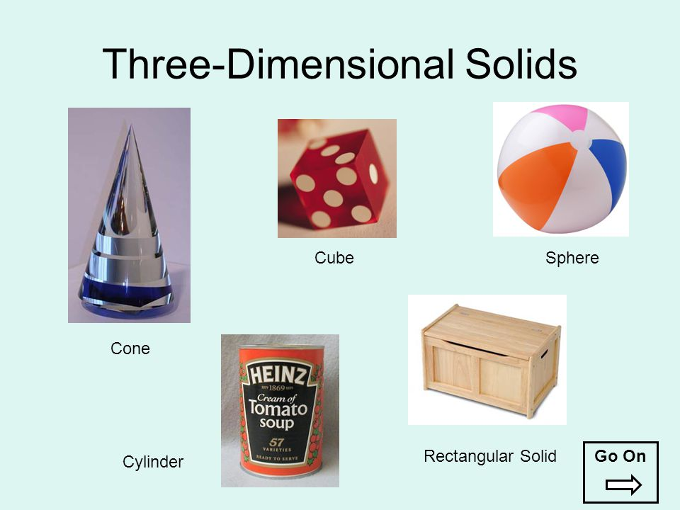 Three-Dimensional Solids Cone CubeSphere Cylinder Rectangular Solid Go On