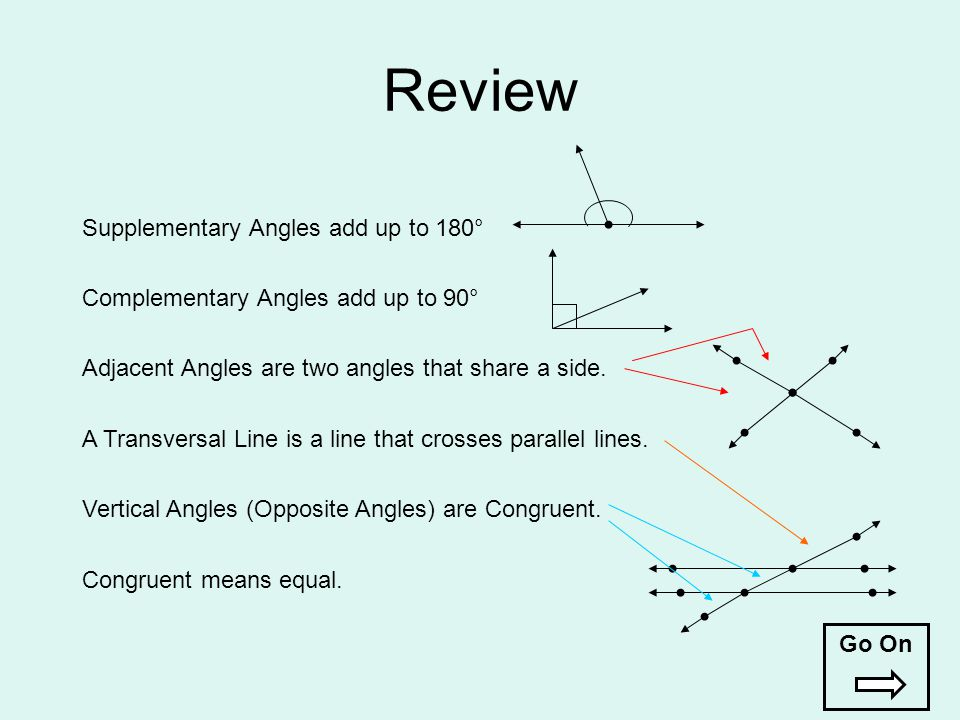 Review Supplementary Angles add up to 180° Complementary Angles add up to 90° Adjacent Angles are two angles that share a side. A Transversal Line is