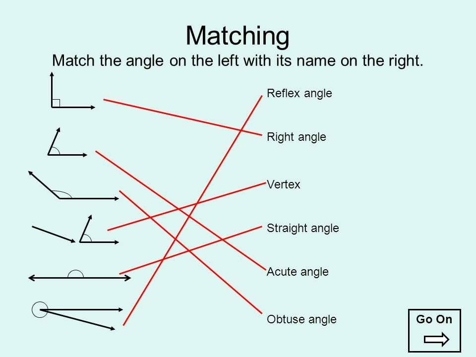 Matching Match the angle on the left with its name on the right. Reflex angle Right angle Vertex Straight angle Acute angle Obtuse angle Go On