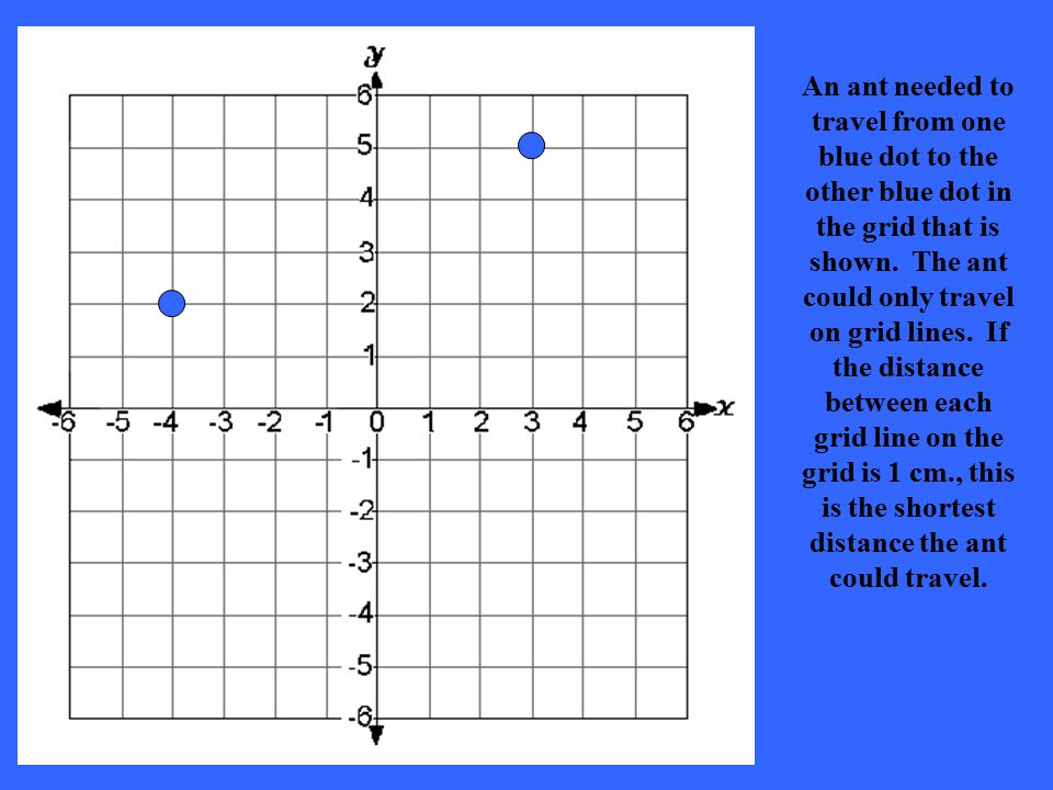 An ant needed to travel from one blue dot to the other blue dot in the grid that is shown. The ant could only travel on grid lines. If the distance be