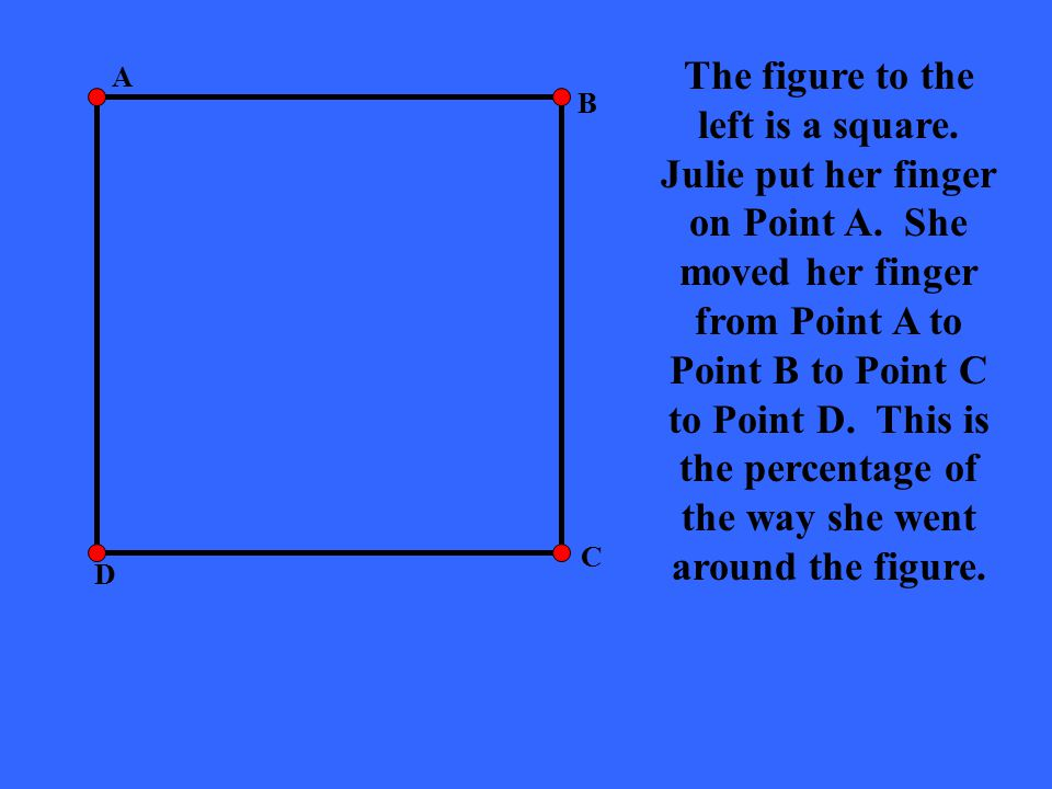 A B C D The figure to the left is a square. Julie put her finger on Point A. She moved her finger from Point A to Point B to Point C to Point D. This