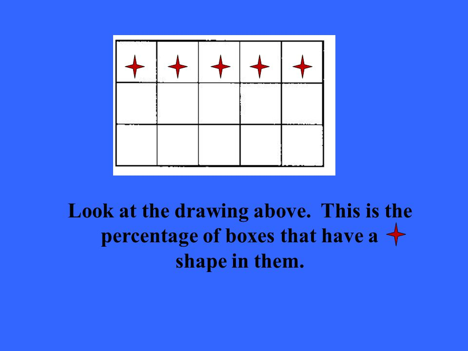 Look at the drawing above. This is the percentage of boxes that have a shape in them.