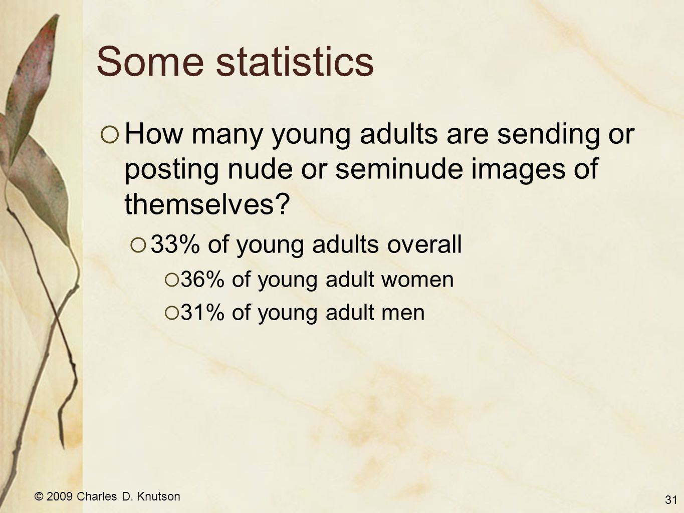 © 2009 Charles D. Knutson Some statistics  How many young adults are sending or posting nude or seminude images of themselves?  33% of young adults