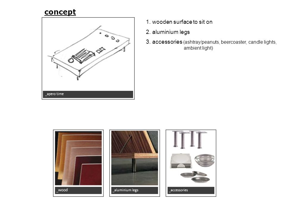 concept 1. wooden surface to sit on 2. aluminium legs 3.