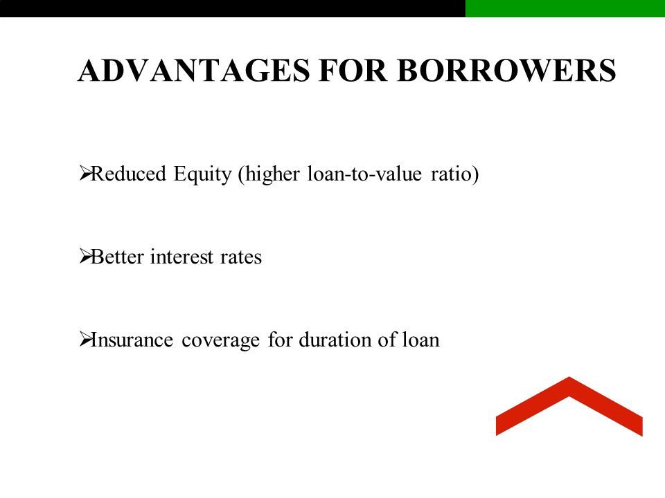 ADVANTAGES FOR BORROWERS  Reduced Equity (higher loan-to-value ratio)  Better interest rates  Insurance coverage for duration of loan