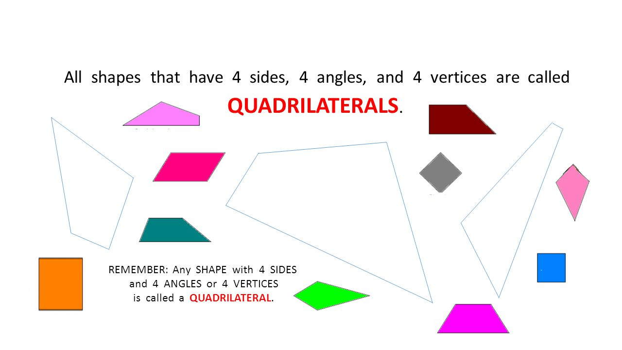 All shapes that have 4 sides, 4 angles, and 4 vertices are called QUADRILATERALS. REMEMBER: Any SHAPE with 4 SIDES and 4 ANGLES or 4 VERTICES is calle