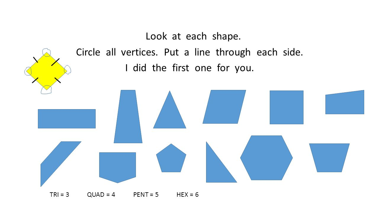 Look at each shape. Circle all vertices. Put a line through each side. I did the first one for you. TRI = 3 QUAD = 4 PENT = 5 HEX = 6