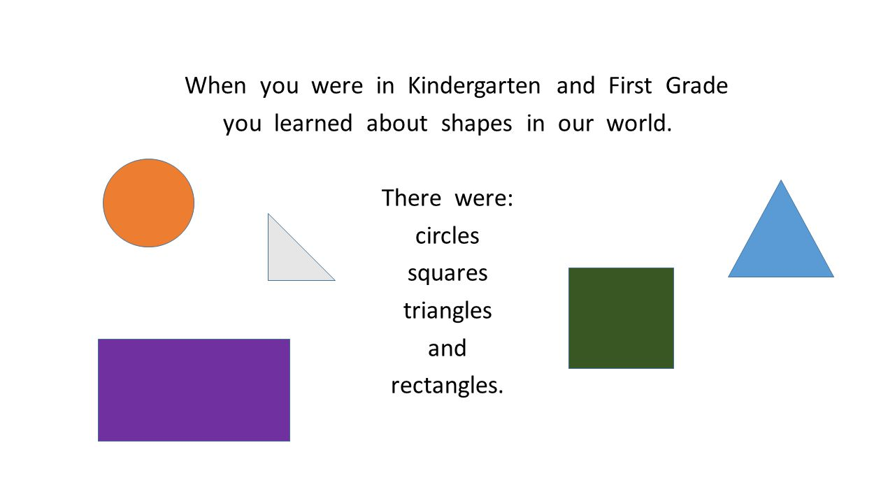 When you were in Kindergarten and First Grade you learned about shapes in our world. There were: circles squares triangles and rectangles.