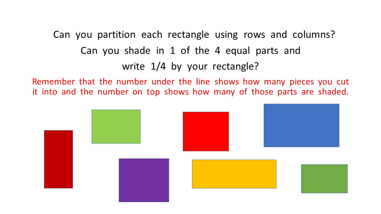Can you partition each rectangle using rows and columns? Can you shade in 1 of the 4 equal parts and write 1/4 by your rectangle? Remember that the nu