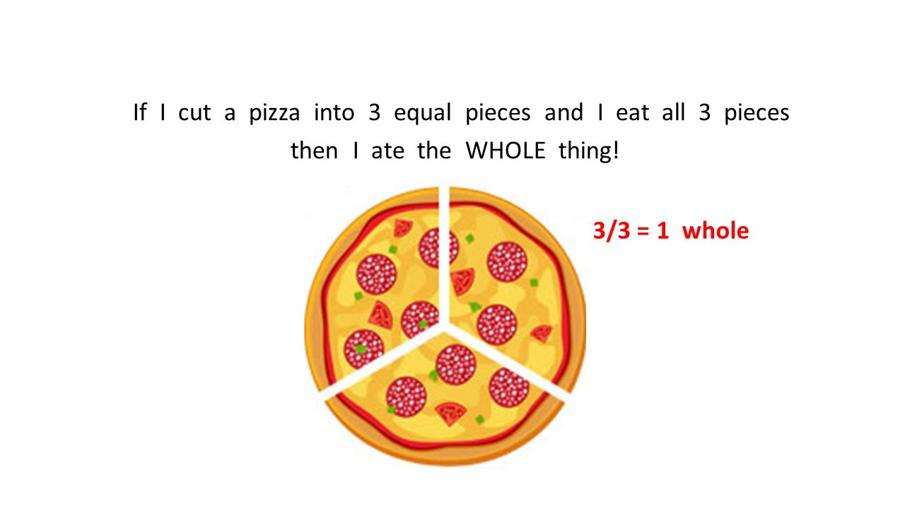 If I cut a pizza into 3 equal pieces and I eat all 3 pieces then I ate the WHOLE thing! 3/3 = 1 whole
