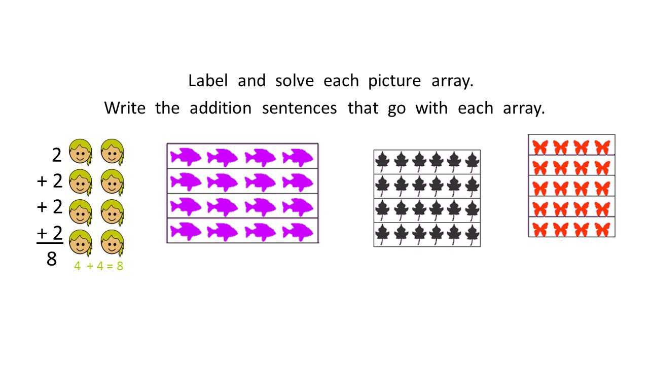 Label and solve each picture array. Write the addition sentences that go with each array. 2 + 2 8 4 + 4 = 8