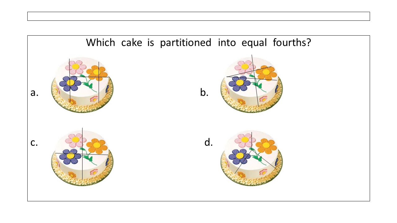 Which cake is partitioned into equal fourths? a. b. c. d.