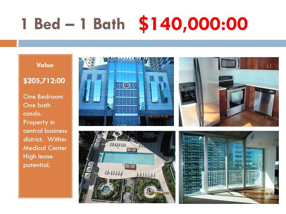 2 Bed – 2 Bath Value $204,000:00 Two Bedroom Two bath condo.