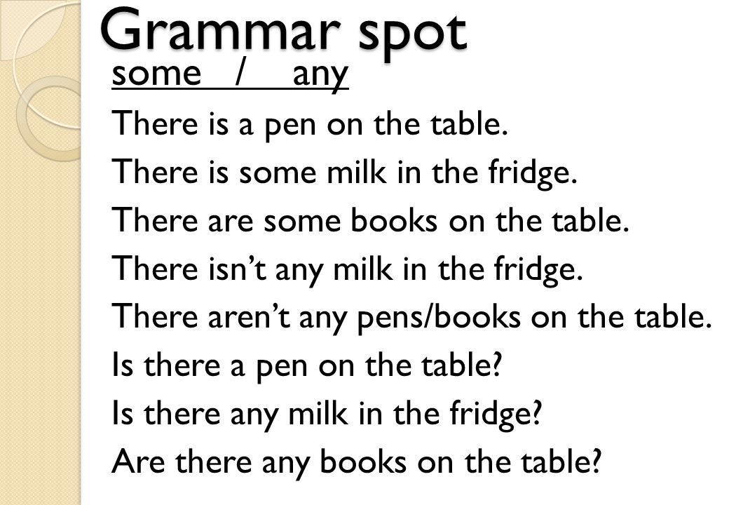 Grammar spot some / any There is a pen on the table.