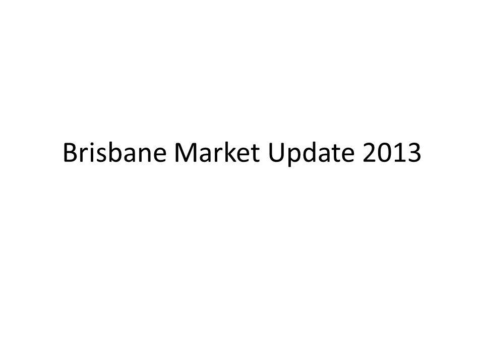 Brisbane Market Update 2013