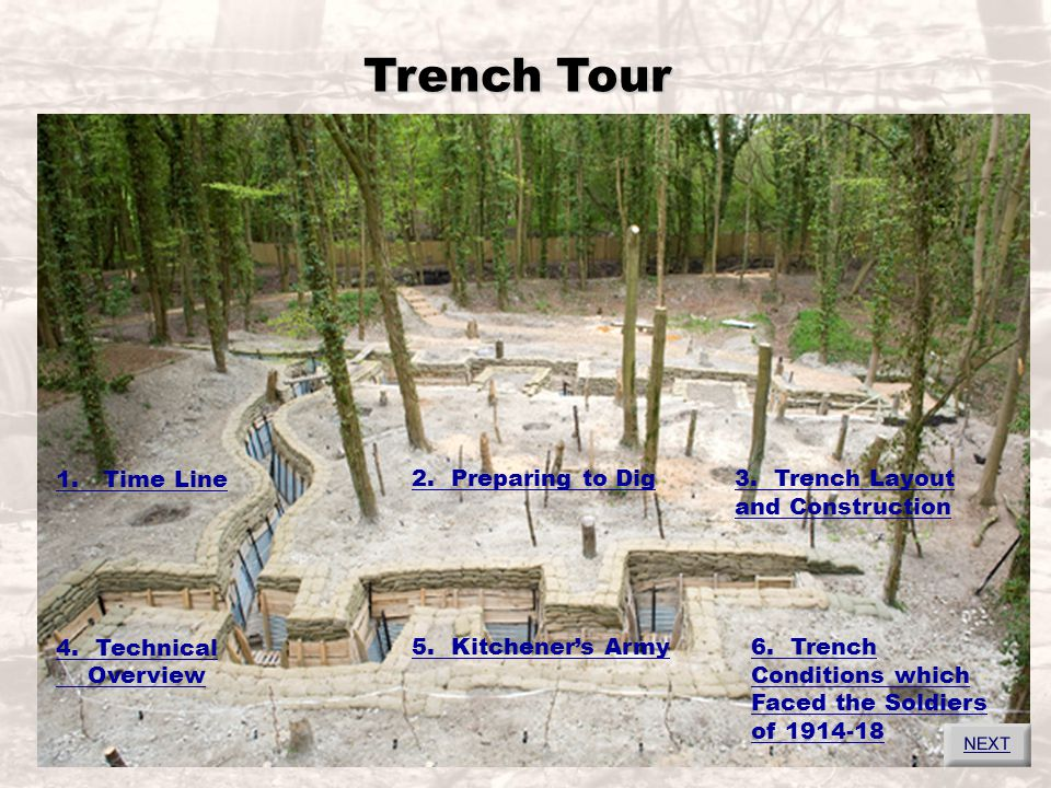 Trench Tour 1. Time Line 4. Technical Overview 2. Preparing to Dig 5. Kitchener's Army 3. Trench Layout and Construction 6. Trench Conditions which Fa