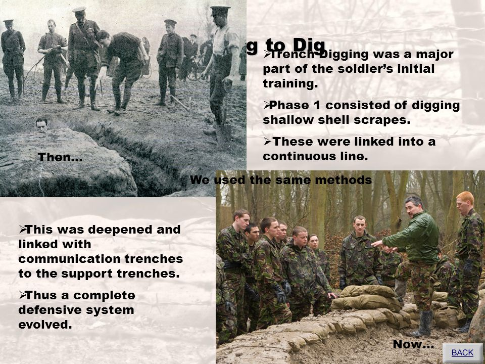 Preparing to Dig Then… Now… We used the same methods  Trench Digging was a major part of the soldier's initial training.  Phase 1 consisted of diggi