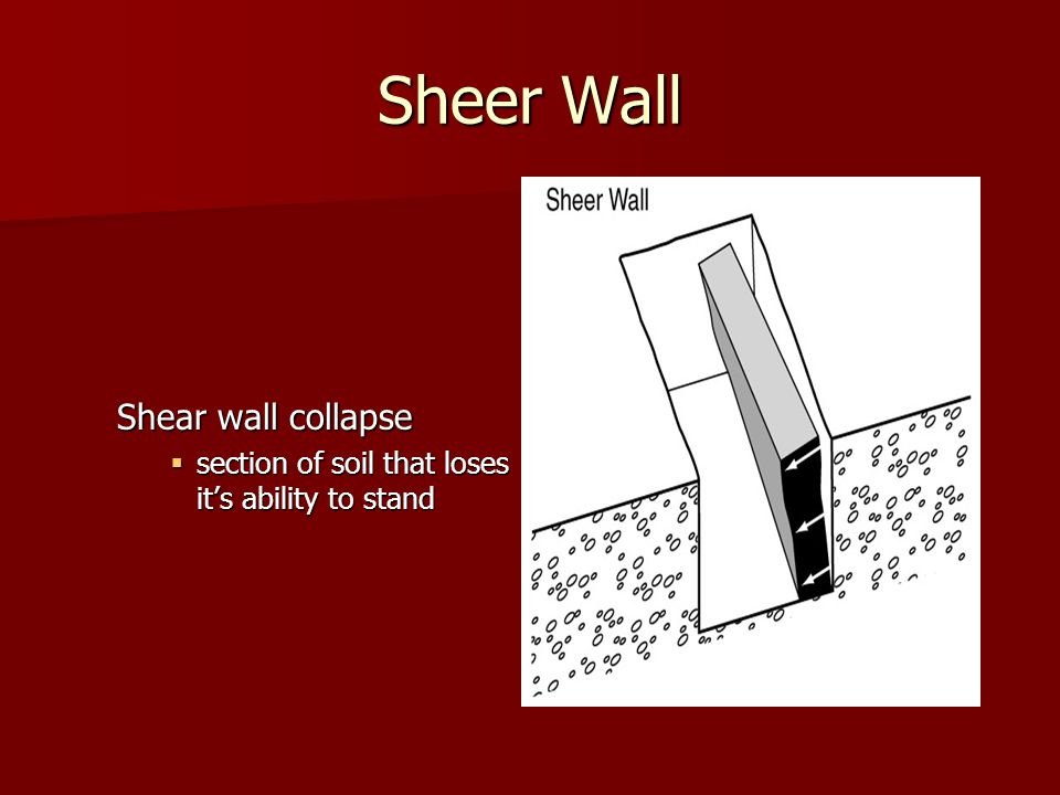 Sheer Wall Shear wall collapse  section of soil that loses it's ability to stand