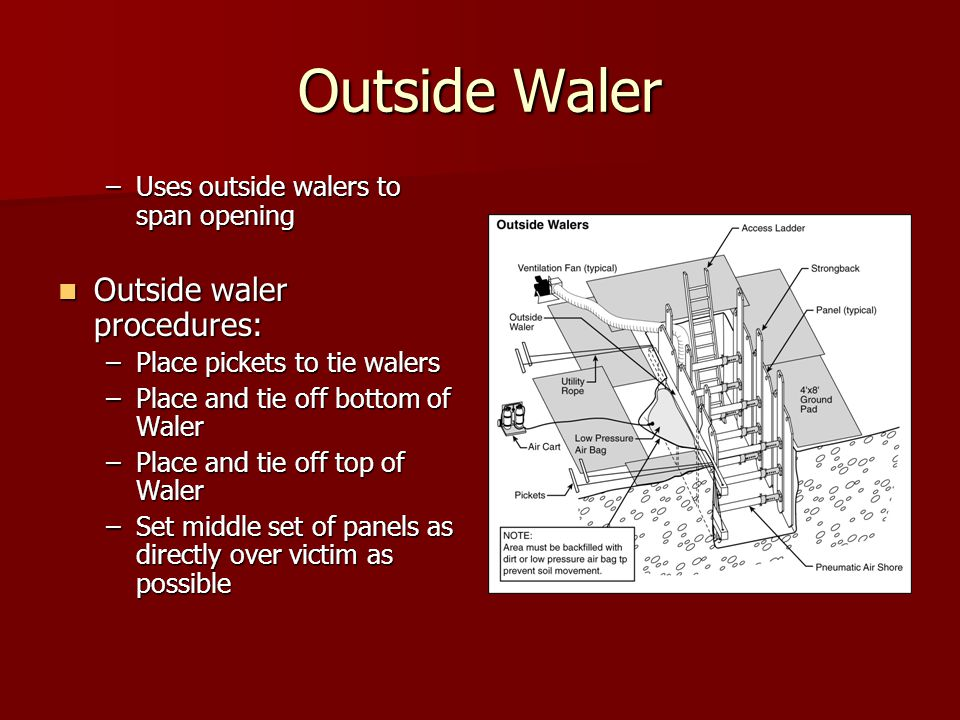 Outside Waler –Uses outside walers to span opening Outside waler procedures: Outside waler procedures: –Place pickets to tie walers –Place and tie off bottom of Waler –Place and tie off top of Waler –Set middle set of panels as directly over victim as possible