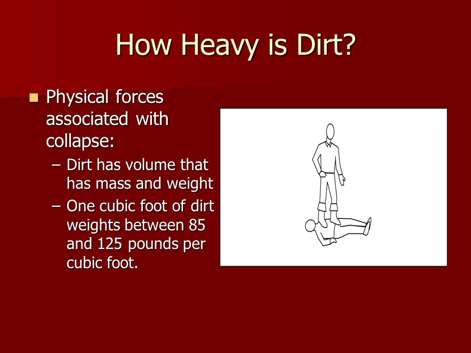 How Heavy is Dirt.
